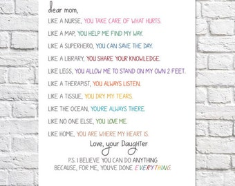 Personalized Gift For Mom From Daughter To Mother Birthday Present For Mom Sentimental Letter To Mom Wall Art Print Mothers Day Gift Idea