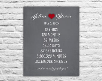 10 Year Anniversary Personalized, Time Together, Anniversery Date - Anniversary Gift for Boyfriend, Husband, Spouse, Wife, 5 years, Wedding