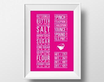 Kitchen Conversion Art - Pink
