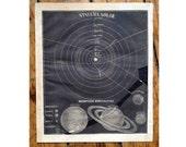 1857 SOLAR SYSTEM celestial print original antique astronomy lithograph