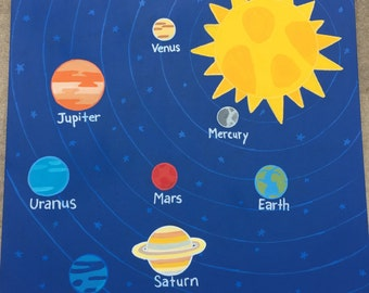 Space Solar System Kids Wall Art