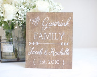 Personalized Family Name & date sign hand painted on stained plywood. Gift for Wedding, Housewarming, Bridesmaid, Groomsman. Gallery Wall