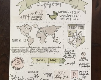 Year in Review: Hand-Painted Watercolor Infographic