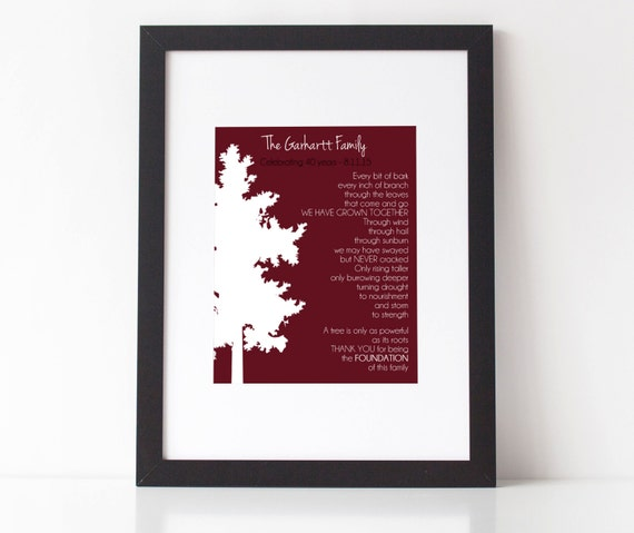 Unique 30th Wedding Anniversary Gifts For Parents : 30th 40th 50th Wedding Anniversary GiftPersonalized Gift for ...