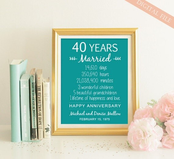 Gift For Parents 40th Wedding Anniversary : 40th anniversary gift for parentsCustom 40th anniversary ...