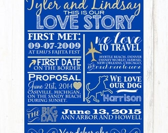 PRINTABLE // Custom Dates Sign // Facts Sign // Shower Sign // Name Sign // Wedding Sign // Reception Sign // Ceremony Sign