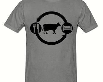Eat Sleep FARM,COW t shirt,men's t shirt sizes small- 2xl, FARMING men's t shirt