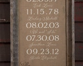 Personalized Important Dates Burlap Sign With Barn Wood Frame, Special Birth Dates Sign, Anniversary Sign, What A Difference A Day Makes