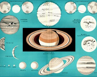 Comparative Solar System Chart aqua and black SIX SIZE OPTIONS