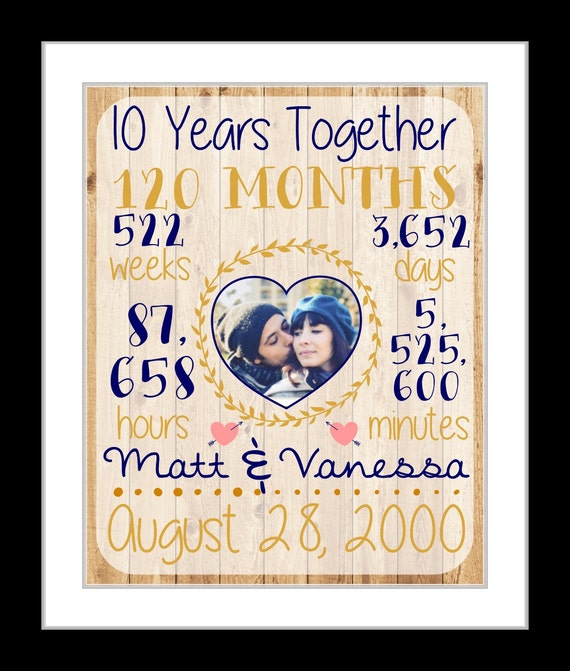 10 Year Anniversary Gift For Boyfriend Husband Wife Spouse
