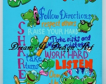 Frog Class Rules Poster
