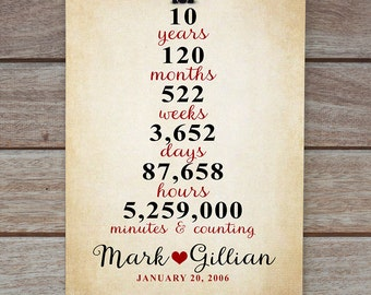 10 Yr Wedding Anniversary Gift Ideas : 10 year anniversary gifts anniversary gift for him anniversary gift ...