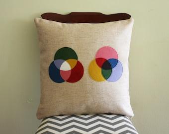 Science Diagram Pillow - Light Theory // CMYK // Color // Spectrum // Rainbow // RGB // Graphic Designer // Artist // Prism