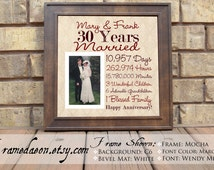 Wedding Anniversary, 30th Wedding Anniversary Gift, Parent Anniversary ...
