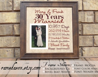 Gift Ideas For Parents 35th Wedding Anniversary : wedding anniversary gift parent anniversary gift parent anniversary ...
