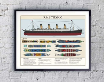 Titanic Poster, Boat decor, Print of the Titanic, Ship Blueprints, Industrial home decor, Boat Prints, Boys room decor, Boys ship print
