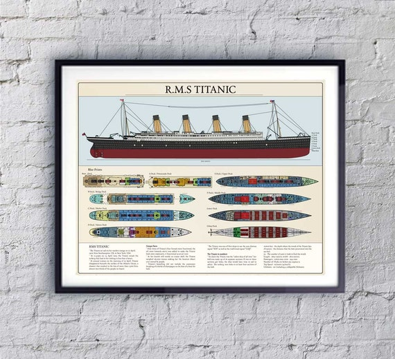 Titanic poster ship blueprint rms titanic print industrial te gusta este artculo malvernweather Image collections
