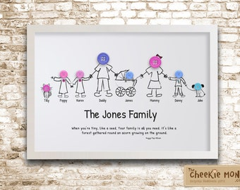 Button My Family - Handmade and personalised frame