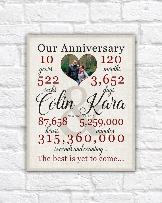 Wedding Anniversary Gift Ideas For Friends: Personalized Anniversary Gift Paper Wedding Anniversary