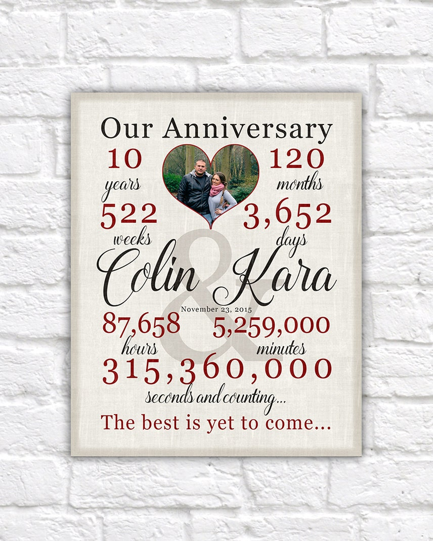 Paper Gifts For Wedding Anniversary: Personalized Anniversary Gift Paper Wedding Anniversary