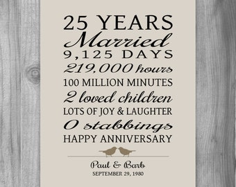 25th Wedding Anniversary Gift Ideas For Sister : 25th Wedding Anniversary Gifts Wife anniversary gift for wifeetsy