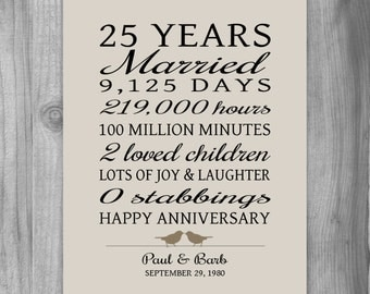 25th Wedding Anniversary Gifts Wife anniversary gift for wife etsy