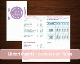 MIDORI Baking Conversion Table for Everyday Recipe Planner, Inserts, Useful Handy Chart Notes Cooking for Mom Chef, Add On for Meal Tracker