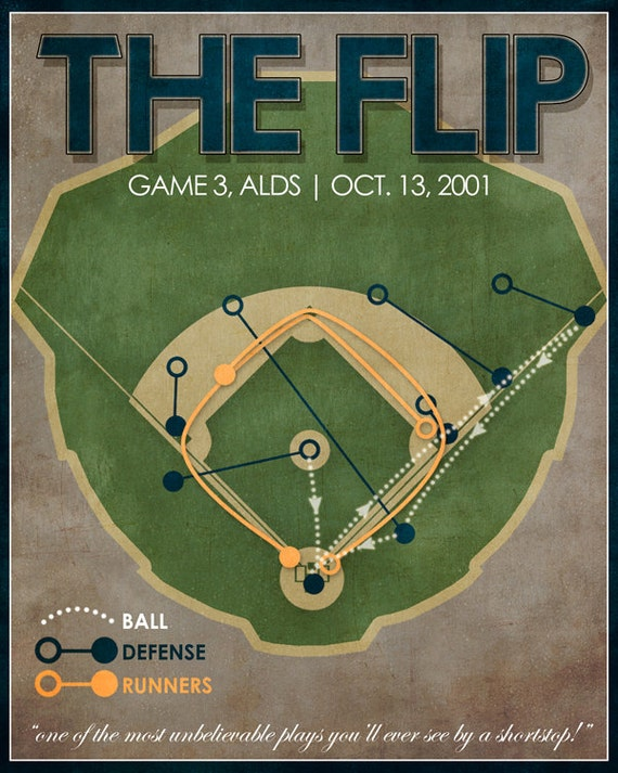 "New York Yankees Baseball Print ""The Flip"" Infographic Derek Jeter Baseball Poster"