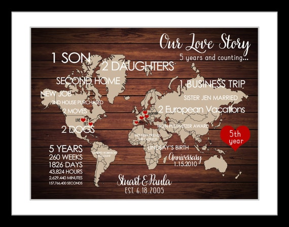 5th Wedding Anniversary Traditional Gifts: 5th Anniversary Gift For Him Her Men: 5 Year By Printsinspired