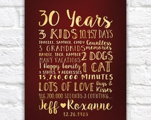 30th Wedding Anniversary Gift Ideas For My Husband : ... gift gift for parents anniversary kids grandchildren mom and dad 30th