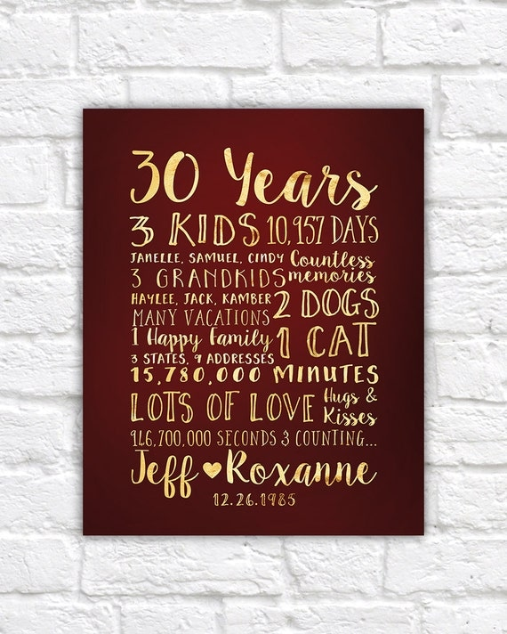 Wedding Anniversary Gift Ideas For Guys : 30 Year Anniversary Gift, Gift for Parents Anniversary, Kids ...