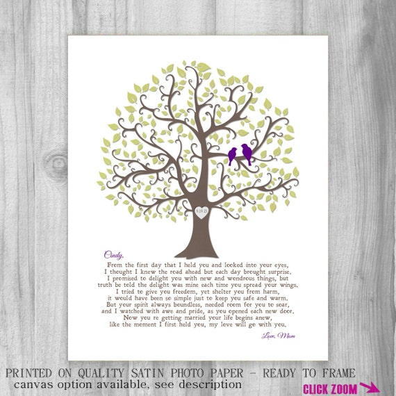 Wedding Day Gift FROM MOM Gift for Daughter Wedding Day Gift for Bride ...