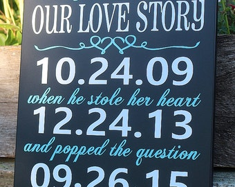Personalized wedding-Our love story sign-Important date-3 date sign-when he stole her heart-engagement photo prop-wedding gift-special date