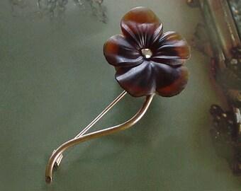 Victorian Satin Glass Pansy Flower Art Nouveau Design
