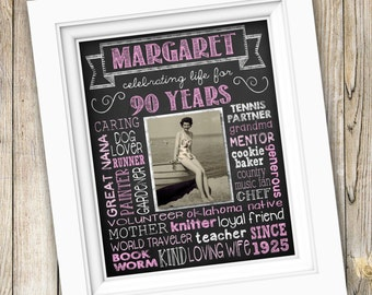 90th Birthday Gift ~ Printable 90th Birthday Party Sign Poster ~ Chalkboard Photo Art Digital JPEG File ~ Gift For Grandma or Mom From Kids