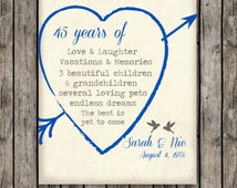 45th Wedding Anniversary Gift Ideas Parents : 45th Sapphire anniversary Anniversary Gift for parents, Anniversary ...