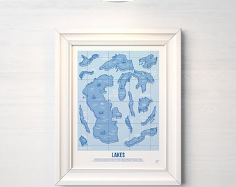 Back to school Lakes - geography print, travel gift, school poster, Little Explorer Set, back to school