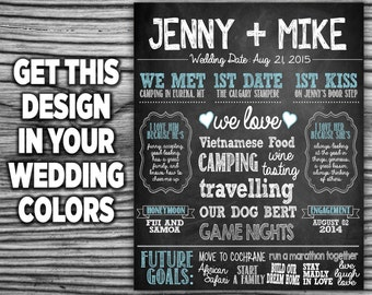 Wedding Sign / Bridal Shower Sign - About the Couple! - Totally Customizable!