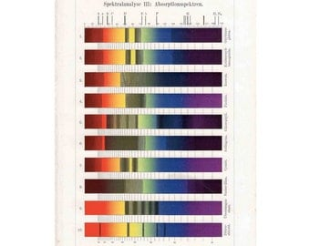 1894 COLOR ANALYSIS ABSORPTION print original antique science lithograph