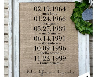 What a Difference a Day Makes |  Burlap Print | Personalized Family Name Sign | Important Dates Anniversary | Mother's Day Gift