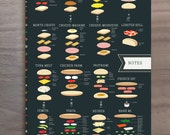 The Charted Sandwich Notebook