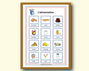 FRENCH FOOD POSTER,Learn Food/Eating Words in French with School Poster,French Language Classroom Poster,Primary School Resources