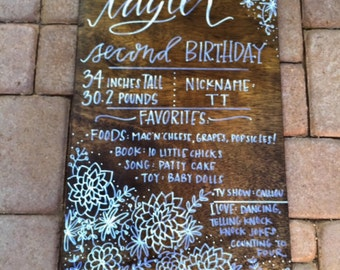 Modern Milestone Board - First Birthday Board