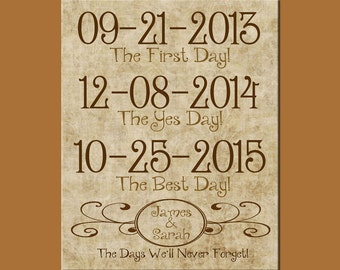 The Days We'll Never Forget, Important Dates Wall Print, Wedding Gift, Customized Important Dates Print, Fall Wedding Gift, Bridal Shower