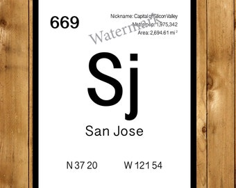 City, Location - Chemistry (Periodic Table) Wall Art - Custom (Digital)