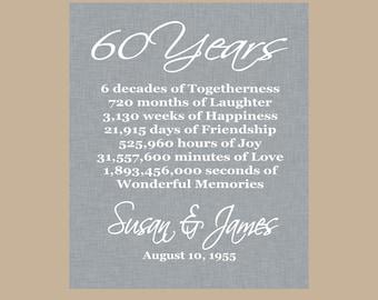 60th Anniversary Gift - Diamond Anniversary - Personalized 60th Anniversary Gift - 1958 Anniversary Gift - PDF Digital Print