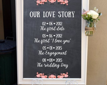 Our Love Story Wedding Sign / Rustic Chalkboard Welcome Sign / Pink Watercolour Floral / Calligraphy Wedding Sign Custom Printable WED006cw