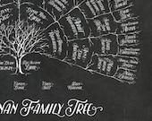 DIGITAL COPY ONLY -- Chalkboard Ancestor & Genealogy Family Tree Fan Chart { 5 Generations }