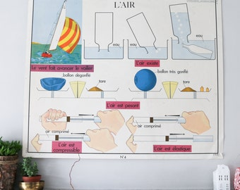 Vintage French Illustration, Air and Solids , Double Sided Educational Chart