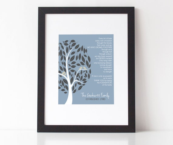 ... Poem, Personalized Family Gift, Anniversary Gift, Christmas Gift